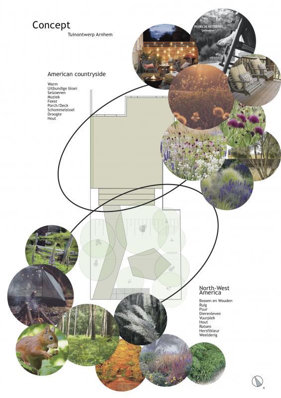 Concept-Tuinontwerp-Arnhem