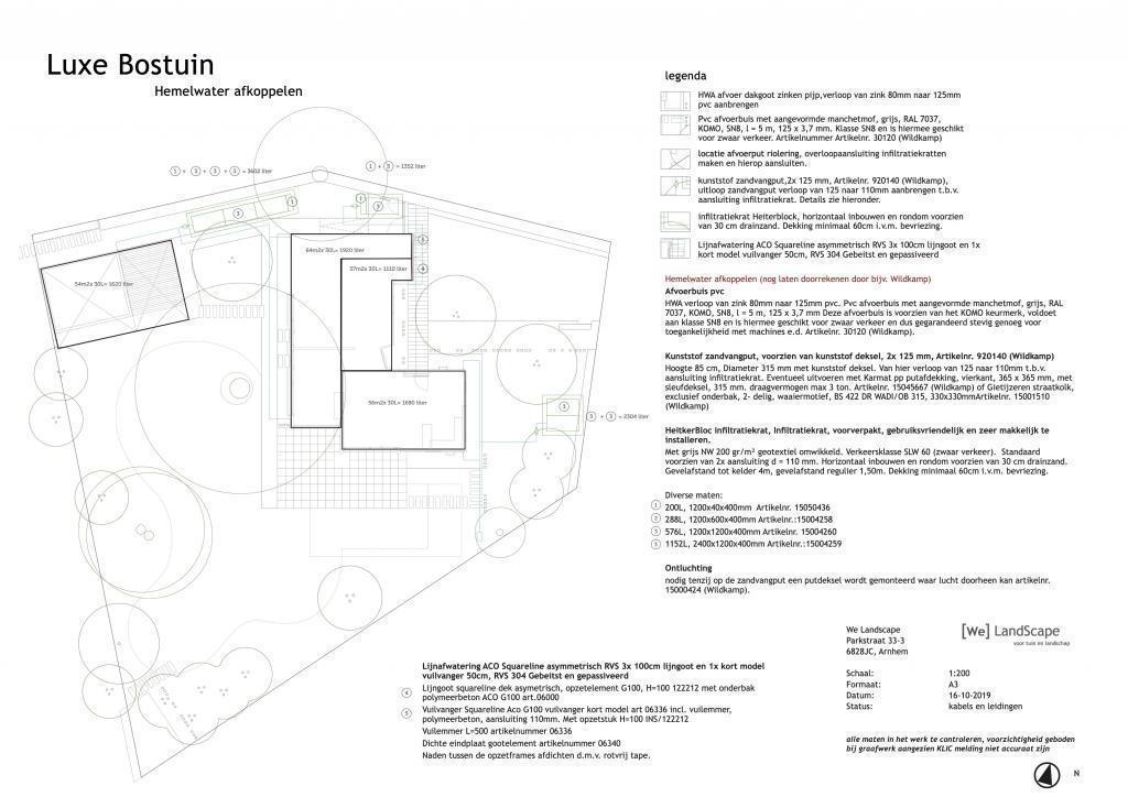 Definitief ontwerp Luxe Bostuin hemelwater afkoppelen