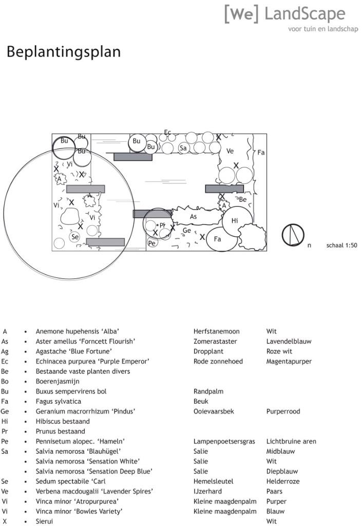 Beplantingsplan Natuurtuin