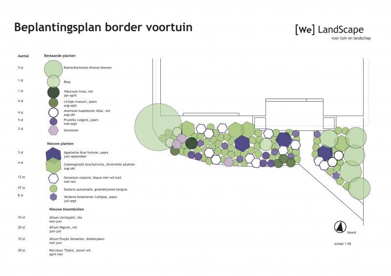 Goede Beplantingsplan border Gorssel, We Landscape tuinrenovatie en ontwerp IR-48